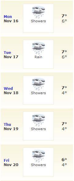 weekly_weather.JPG
